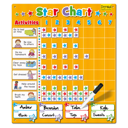 Magnetic Super Star Chart For Children & Kids In S.A.
