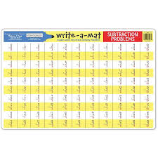 Write-A-Mat Subtraction Problems
